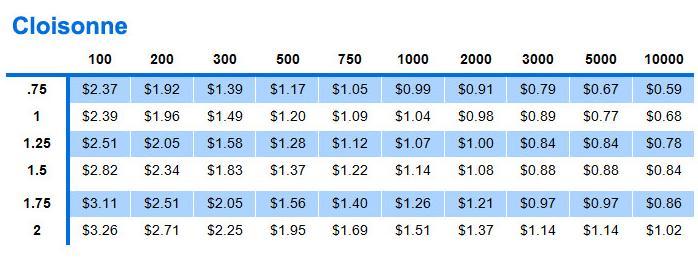 Cloissone_Pricing
